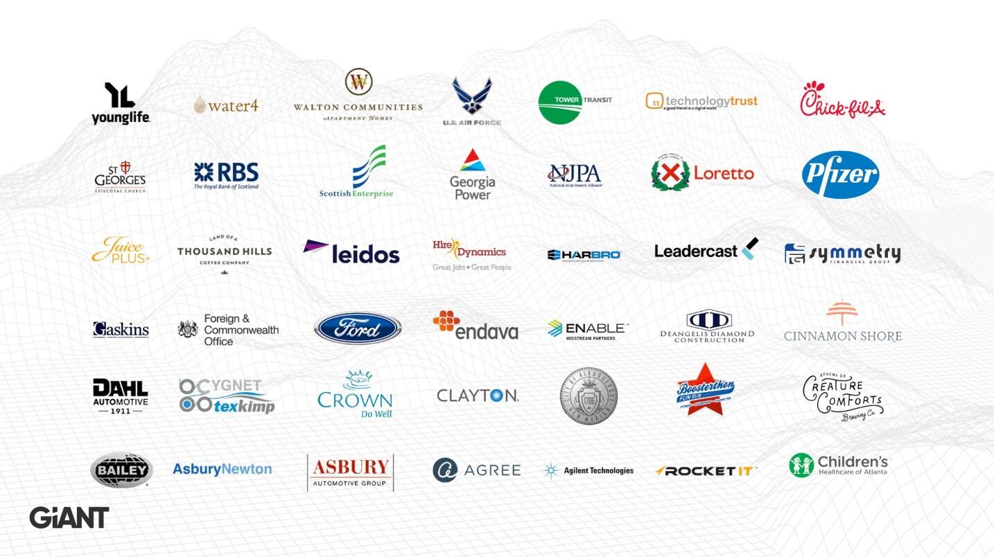 Logos of companies using GiAnt